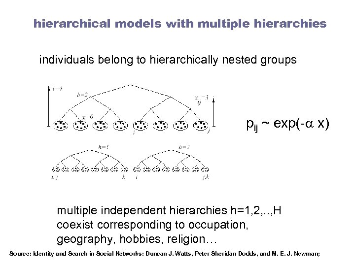 hierarchical models with multiple hierarchies individuals belong to hierarchically nested groups pij ~ exp(-a