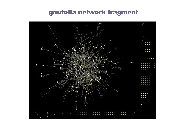 gnutella network fragment