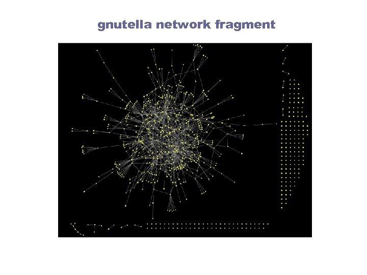 gnutella network fragment