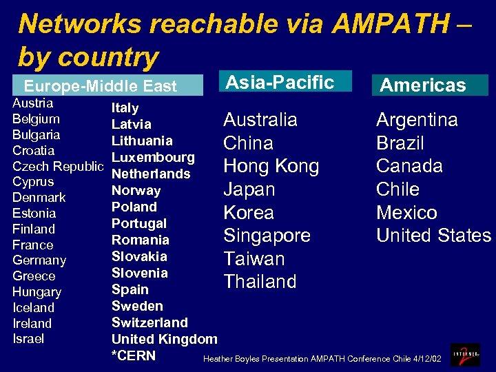 Networks reachable via AMPATH – by country Europe-Middle East Austria Belgium Bulgaria Croatia Czech