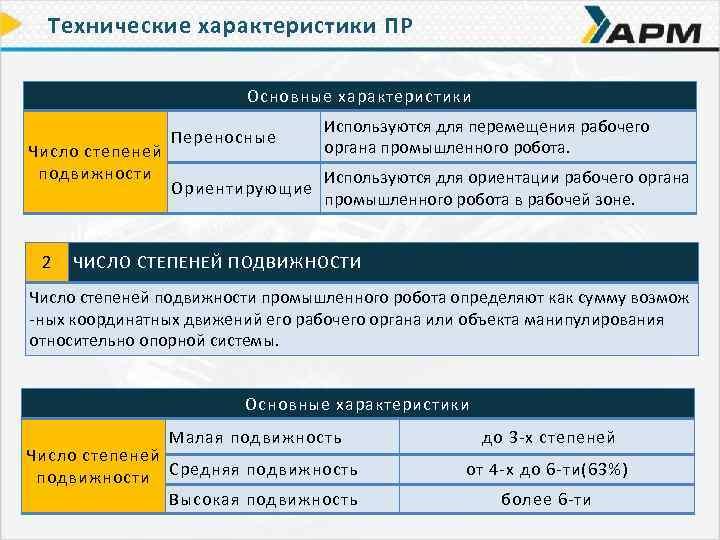 Технические характеристики ПР Основные характеристики Число степеней подвижности 2 Переносные Используются для перемещения рабочего