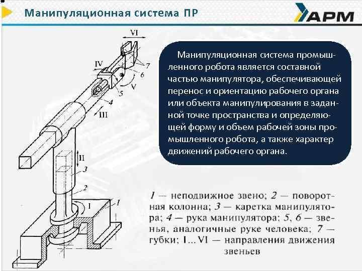 Манипуляционная система ПР Манипуляционная система промышленного робота является составной частью манипулятора, обеспечивающей перенос и
