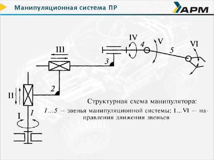 Манипуляционная система ПР