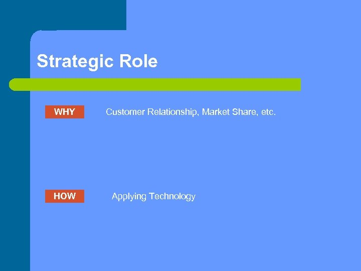 Strategic Role WHY HOW Customer Relationship, Market Share, etc. Applying Technology