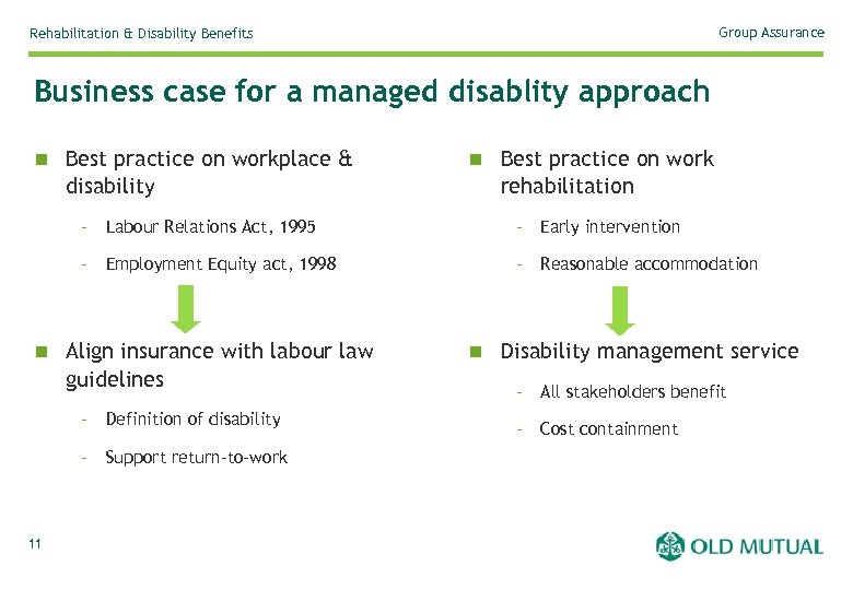 Group Assurance Rehabilitation & Disability Benefits Business case for a managed disablity approach n