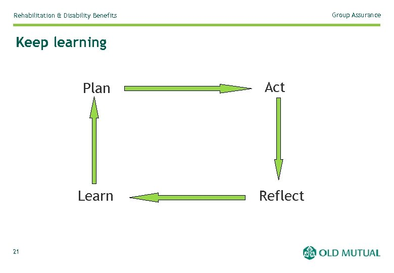 Group Assurance Rehabilitation & Disability Benefits Keep learning Plan Learn 21 Act Reflect