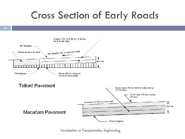 Cross Section of Early Roads 15 Telford Pavement Macadam Pavement Introduction to Transportation Engineering