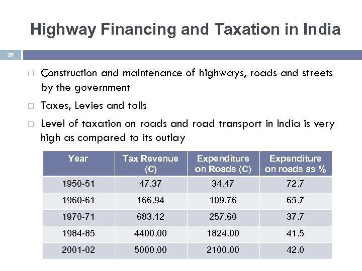 Highway Financing and Taxation in India 29 Construction and maintenance of highways, roads and