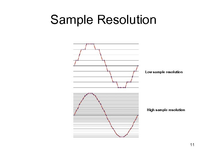 Sample Resolution Low sample resolution High sample resolution 11