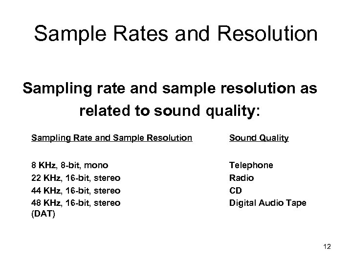 Sample Rates and Resolution Sampling rate and sample resolution as related to sound quality: