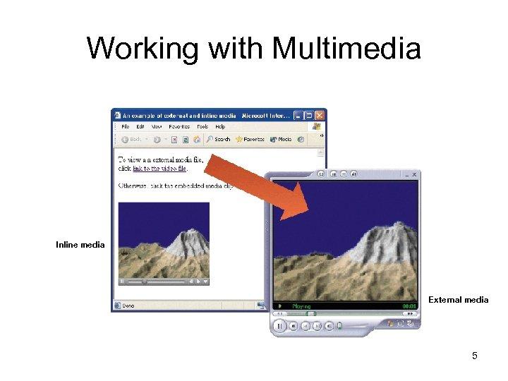 Working with Multimedia Inline media External media 5