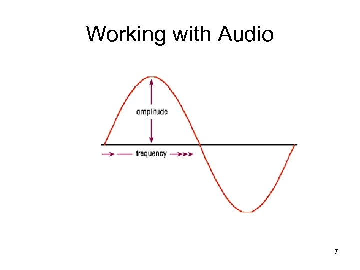 Working with Audio 7