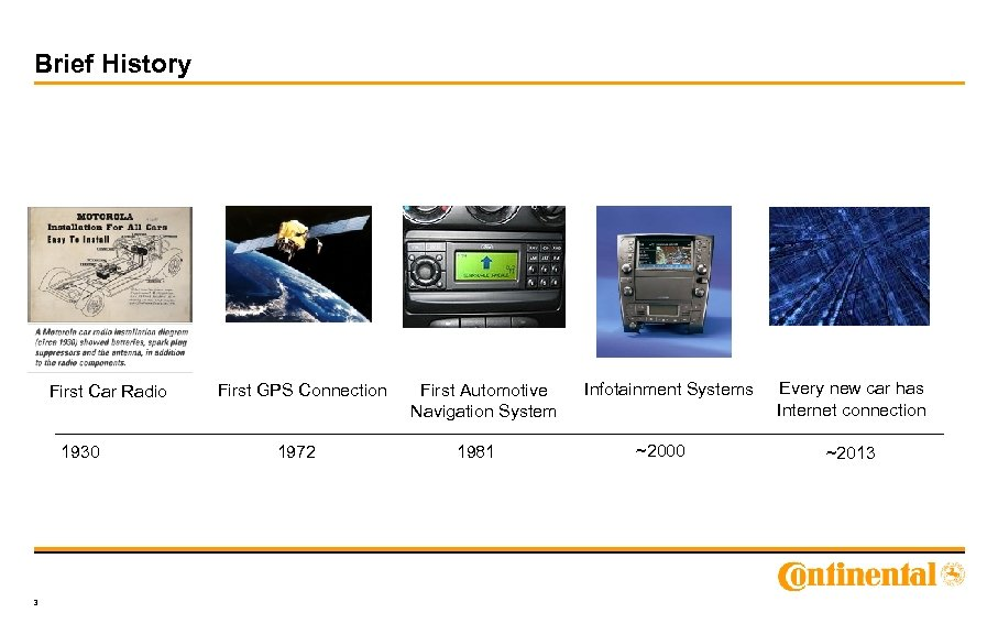 Brief History First Car Radio 1930 3 First GPS Connection 1972 First Automotive Navigation