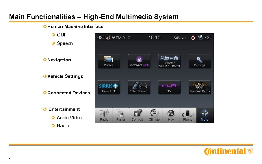 Main Functionalities – High-End Multimedia System Human Machine Interface GUI Speech Navigation Vehicle Settings
