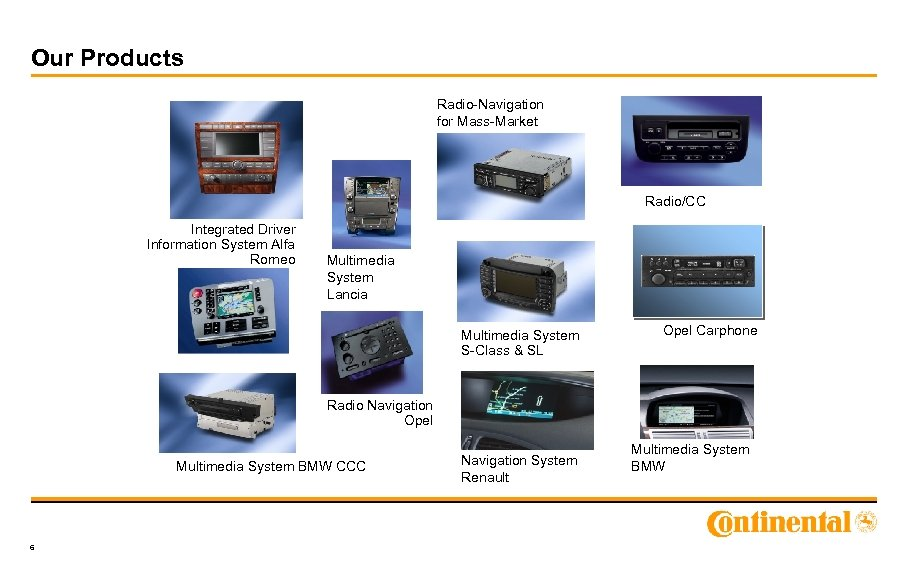 Our Products Radio-Navigation for Mass-Market Radio/CC Peugeot Integrated Driver Information System Alfa Romeo Multimedia