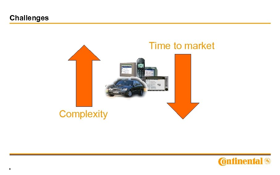 Challenges Time to market Complexity 8