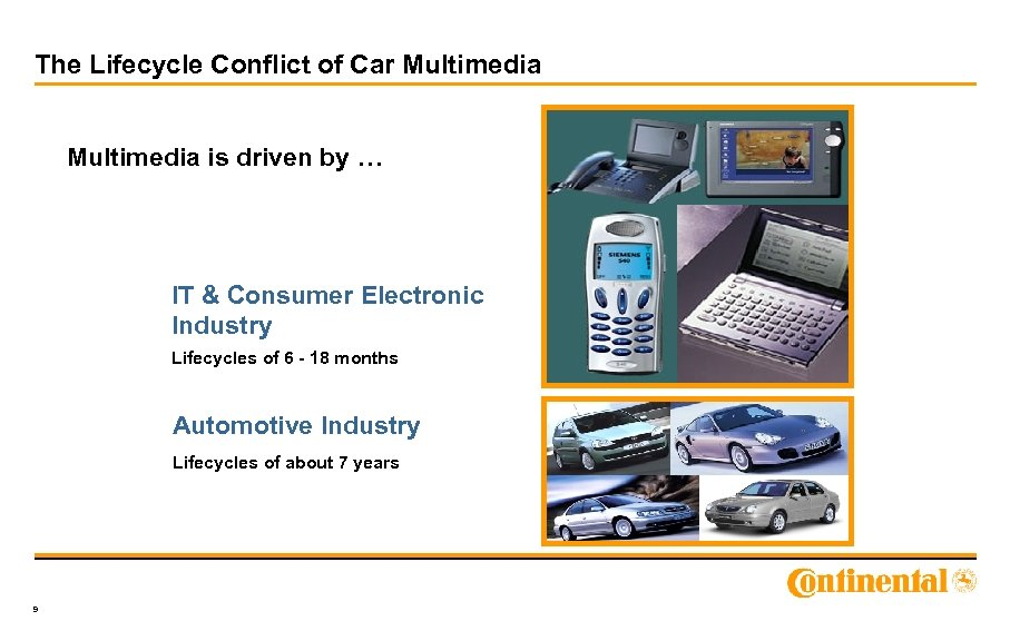 The Lifecycle Conflict of Car Multimedia is driven by … IT & Consumer Electronic