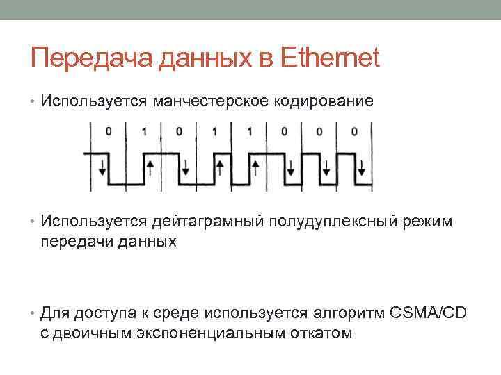 Передача данных в Ethernet • Используется манчестерское кодирование • Используется дейтаграмный полудуплексный режим передачи