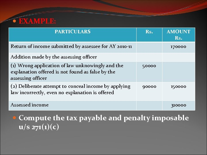 EXAMPLE: PARTICULARS Rs. Return of income submitted by assessee for AY 2010 -11