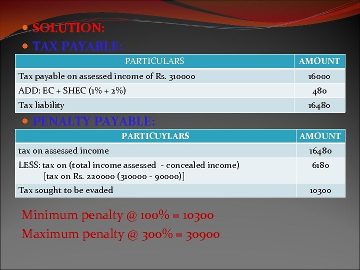 SOLUTION: TAX PAYABLE: PARTICULARS Tax payable on assessed income of Rs. 310000 ADD: