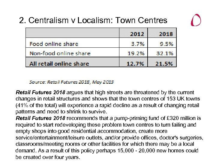 2. Centralism v Localism: Town Centres Retail Futures 2018 argues that high streets are