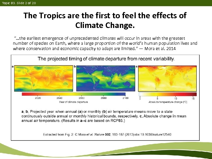 Topic B 3. Slide 2 of 20 The Tropics are the first to feel
