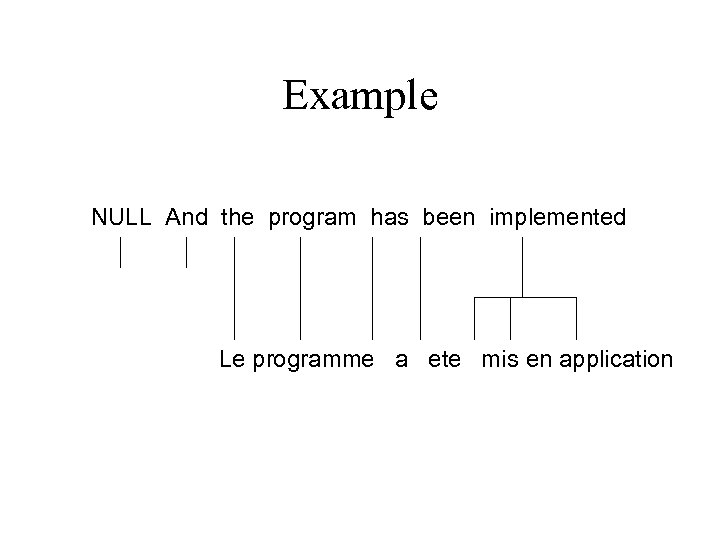 Example NULL And the program has been implemented Le programme a ete mis en