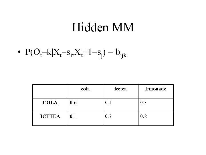 Hidden MM • P(Ot=k|Xt=si, Xt+1=sj) = bijk cola icetea lemonade COLA 0. 6 0.