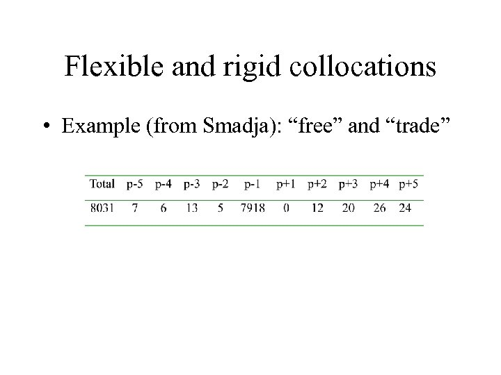 """Flexible and rigid collocations • Example (from Smadja): """"free"""" and """"trade"""""""