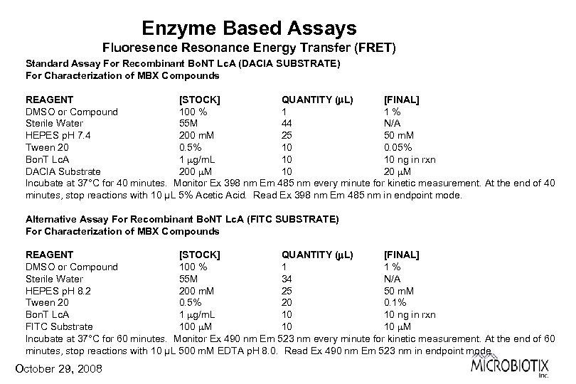 Enzyme Based Assays Fluoresence Resonance Energy Transfer (FRET) Standard Assay For Recombinant Bo. NT