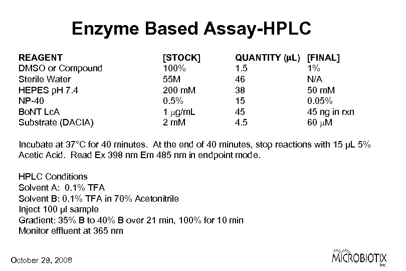 Enzyme Based Assay-HPLC REAGENT DMSO or Compound Sterile Water HEPES p. H 7. 4