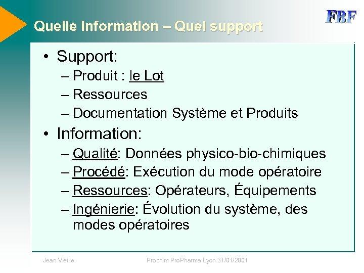 Quelle Information – Quel support • Support: – Produit : le Lot – Ressources