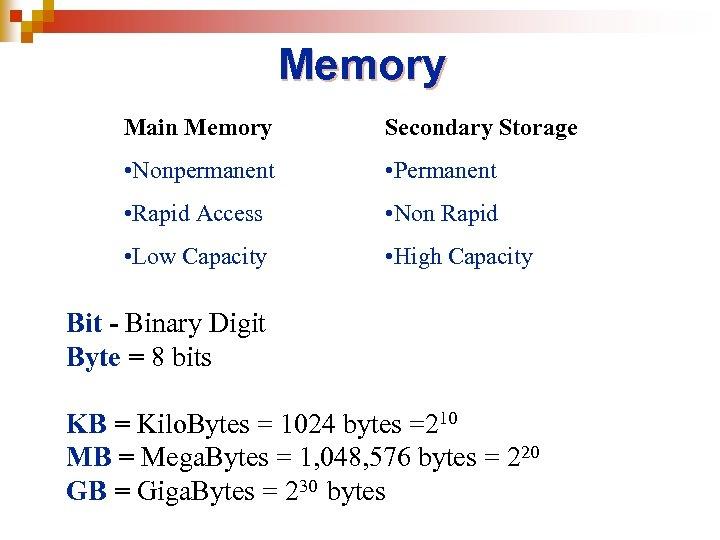 Memory Main Memory Secondary Storage • Nonpermanent • Permanent • Rapid Access • Non