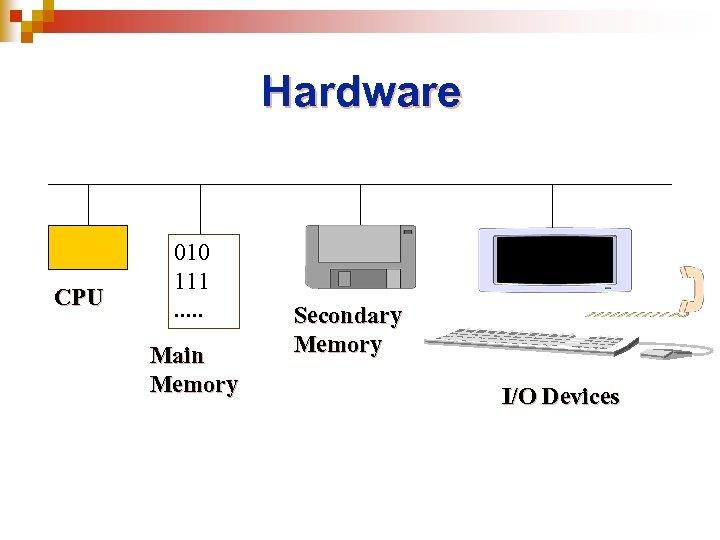 Hardware CPU 010 111. . . Main Memory Secondary Memory I/O Devices