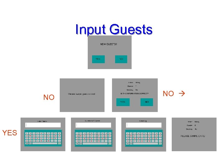 Input Guests NO NO YES 20