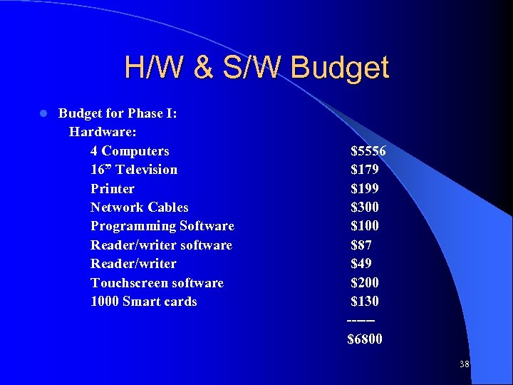 "H/W & S/W Budget l Budget for Phase I: Hardware: 4 Computers 16"" Television"