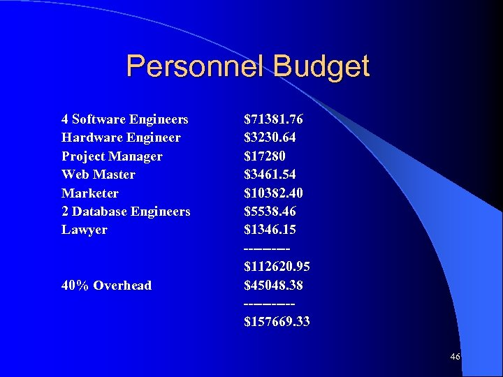 Personnel Budget 4 Software Engineers Hardware Engineer Project Manager Web Master Marketer 2 Database