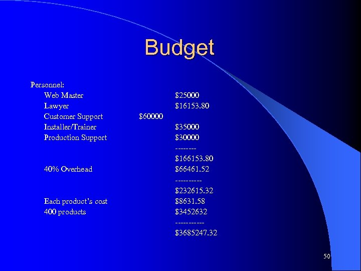 Budget Personnel: Web Master Lawyer Customer Support Installer/Trainer Production Support 40% Overhead Each product's