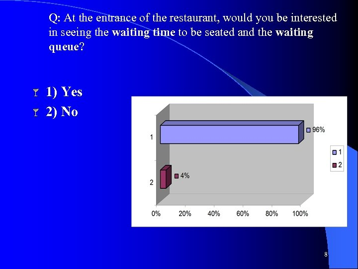 Q: At the entrance of the restaurant, would you be interested in seeing the