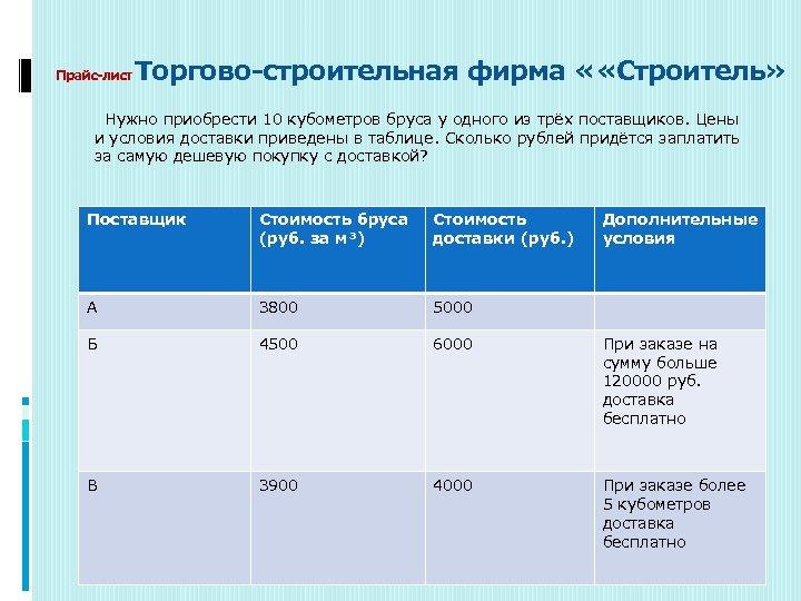 Прайс-лист Торгово-строительная фирма « «Строитель» Нужно приобрести 10 кубометров бруса у одного из