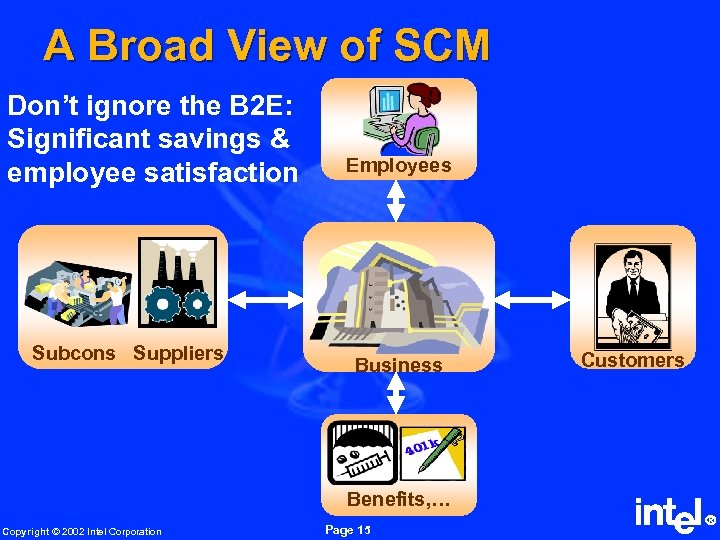 A Broad View of SCM Don't ignore the B 2 E: Significant savings &