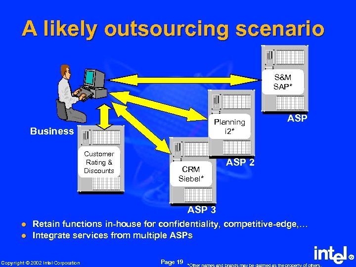 A likely outsourcing scenario S&M SAP* Planning i 2* Business Customer Rating & Discounts