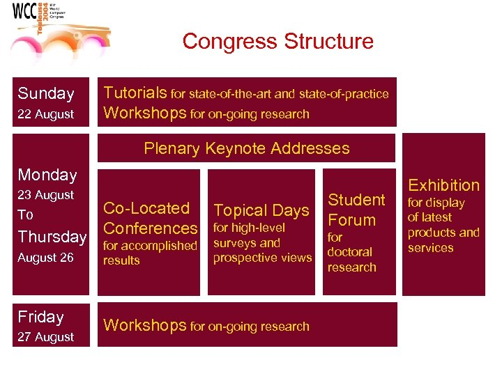 Congress Structure Sunday 22 August Tutorials for state-of-the-art and state-of-practice Workshops for on-going research