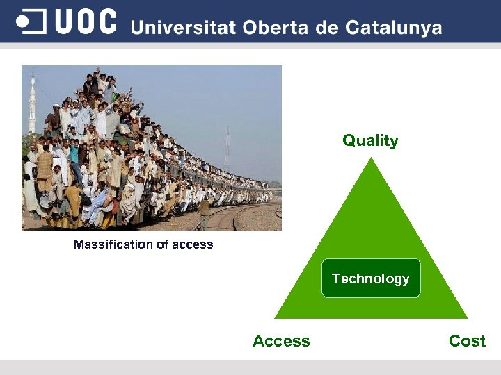 Quality Massification of access Technology Access Cost