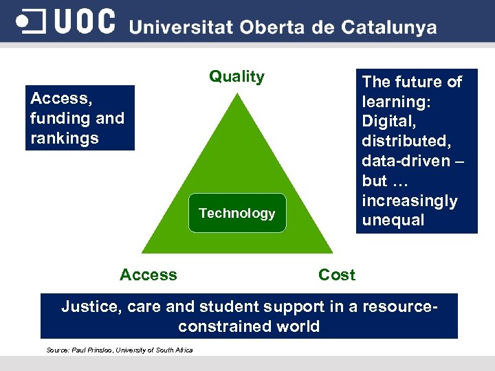 Quality The future of learning: Digital, distributed, data-driven – but … increasingly unequal Access,
