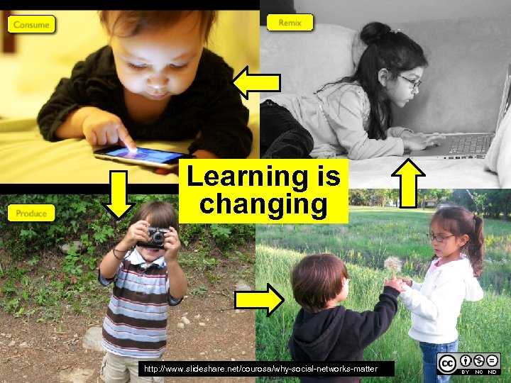 Learning is changing http: //www. slideshare. net/courosa/why-social-networks-matter