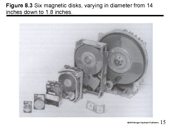 Figure 8. 3 Six magnetic disks, varying in diameter from 14 inches down to