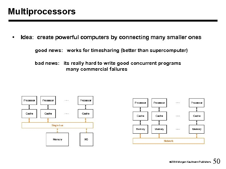 Multiprocessors • Idea: create powerful computers by connecting many smaller ones good news: works