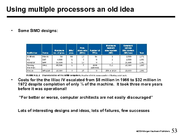 Using multiple processors an old idea • Some SIMD designs: • Costs for the