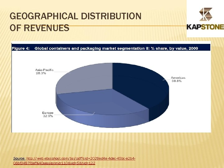 GEOGRAPHICAL DISTRIBUTION OF REVENUES Source: http: //web. ebscohost. com/bsi/pdf? sid=2029 ad 4 a-4 dac-45